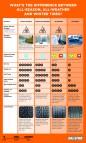 Kal Tire Tire Comparison Info-graphic