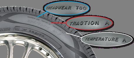 Tire UTQG ratings are comprised of scores for three factors: treadwear, traction and temperature