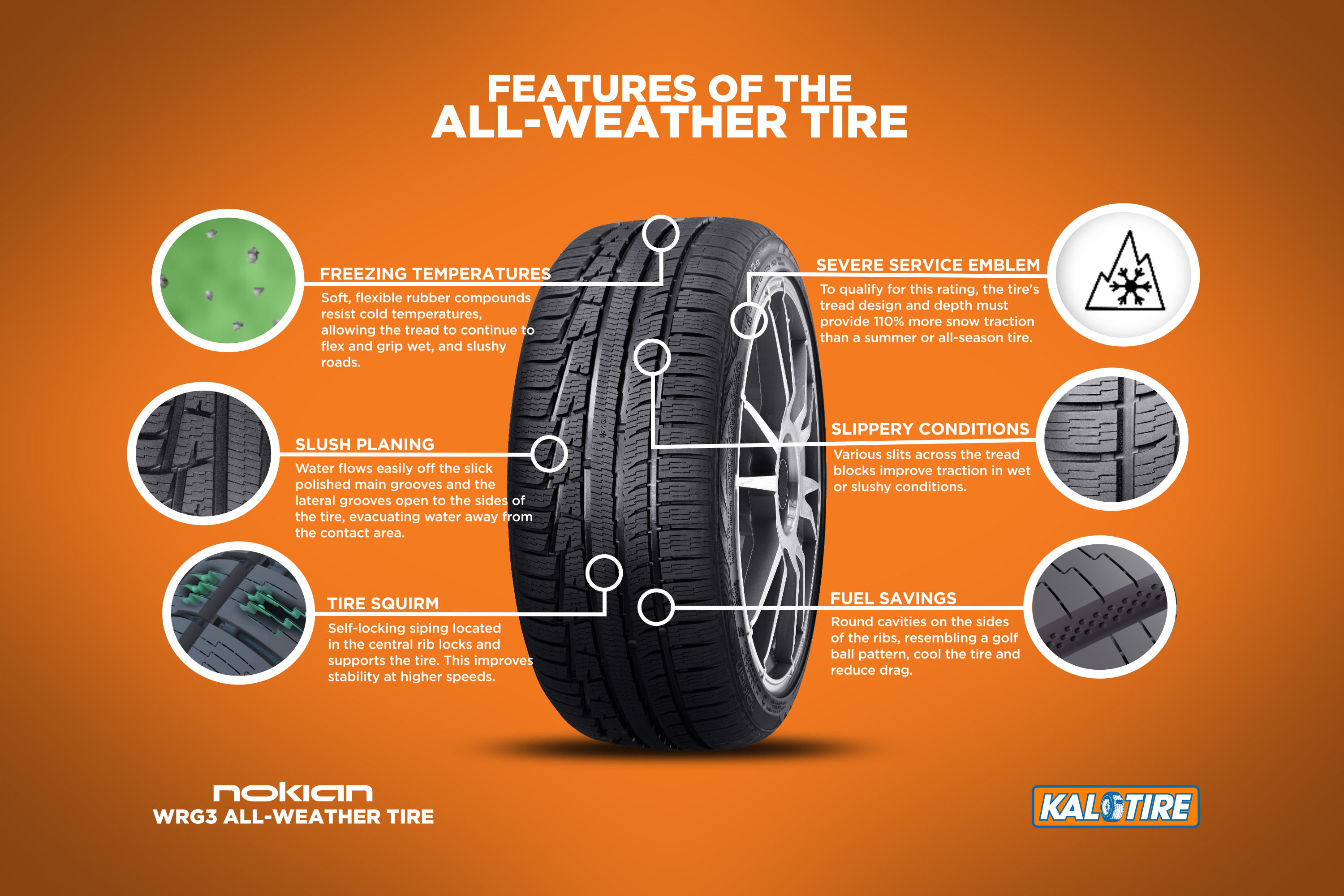 Kal Tire Survey Shows All Weather Tires Gaining Traction