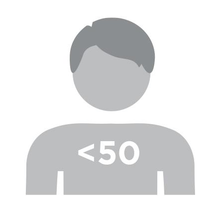 Less_Than_50