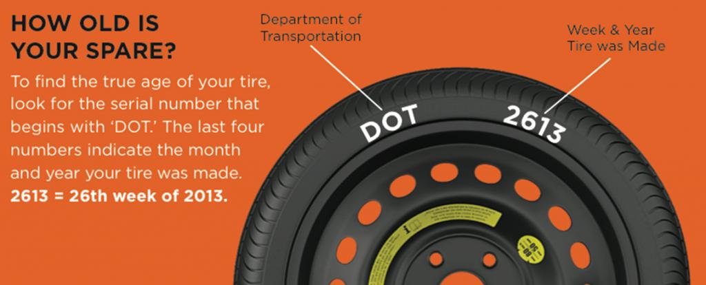 Spare Tire Age