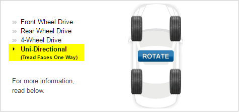 How Often To Rotate Tires >> Do You Need To Rotate Winter Tires Kal Tire