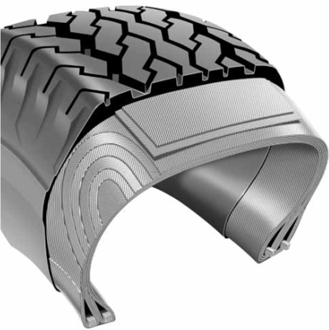Bias Ply Tires >> What S The Difference Between Radial And Bias Tires For Rvs